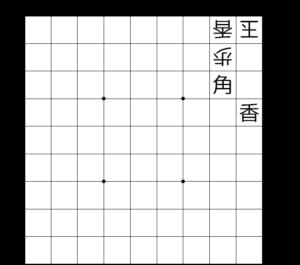 【図2-1 合駒利かずの基本図】
