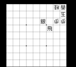 【図5-1 危険地帯に誘え】