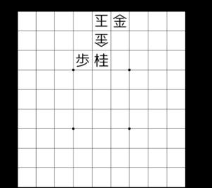 【図3-1 金頭の桂の基本図】