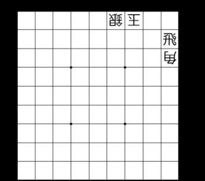 【図3-1 守備駒移動法】