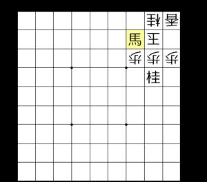 【図4-4 駒余りで詰み】