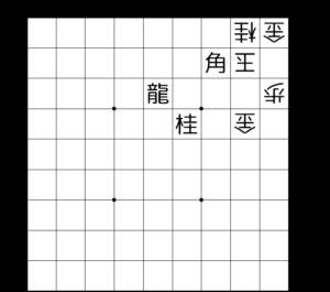 【問題2-2】