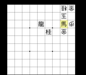 【途中図は▲2三角成まで】