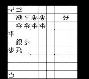 【図2-1 棒銀風の金無双崩しの基本図】