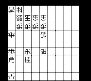 【図3-1 コビン攻めの基本図】
