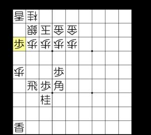 【図1-2 端から手を付ける】