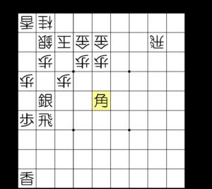 【図2-2 角を打つ】