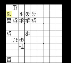 【図1-4 角を切って銀をぶち込む】