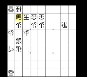 【図2-3 角を切り、銀をとってしまう】