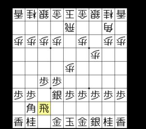 【図1-3 三間飛車 vs 中飛車の基本図】