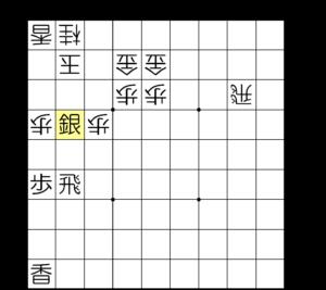 【図2-4 金無双を突破】