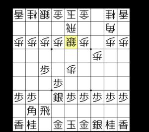 【図2-1 後手は早めに攻めの形を作る】