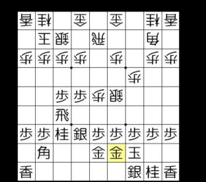 【図4-1 三間飛車vs中飛車】