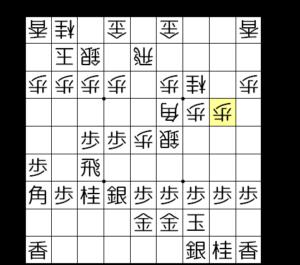 【図3-2 先手は石田流の形に】