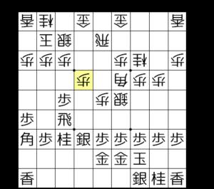 【図4-1 ▲6四歩と突き捨てる】
