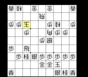 【図4-3 角を切ってしまう】