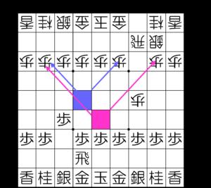 【参考図1 筋違いの角打ち】