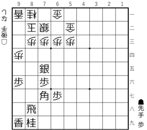 【図4-1 端攻めと棒銀の組み合わせ】