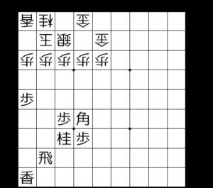 【図3-1 端攻めの基本図】