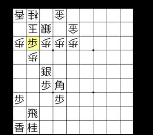 【図2-2 歩のたたきがポイント】