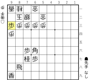 【図3-2 9三に歩を打つのが端攻めの基本】