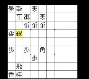 【図1-3 狙いの棒銀】