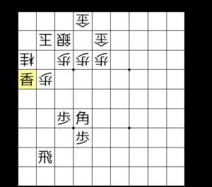 【図3-4 端が陥落】
