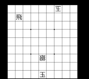 【図5-1 攻防の角】