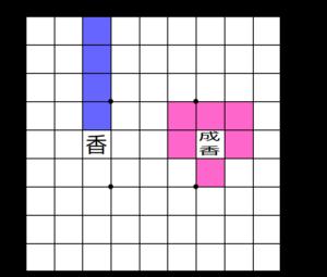 【図1-1 香車の動き】