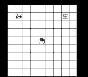 【図2-1 角での両取り】