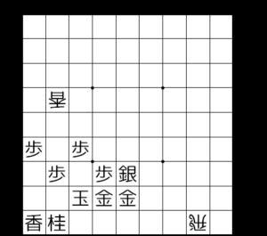 【図6-1 舟囲いに囲っている】