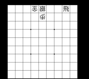 【図3-1 持ち歩をどこに打つ?】