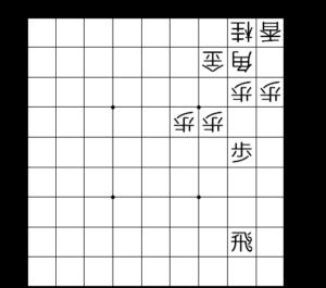 【図2-1 2枚の歩でうまく攻められるか?】