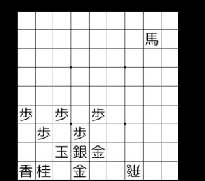 【図1-1 舟囲い】