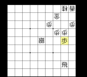 【図5 継ぎ歩の手筋】