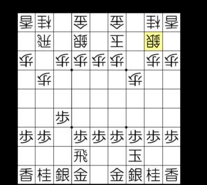 【図4-1 角交換四間飛車】