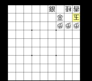 【図6 失敗図は▲3二金、△1二玉まで】