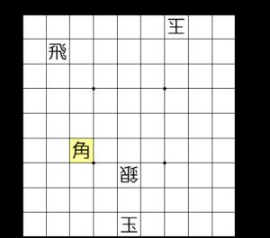 【図4-2 攻防の角打ち】