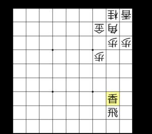 【図3-3 香車と飛車の2段ロケット】