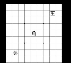 【図2-2 角での両取りだが…】
