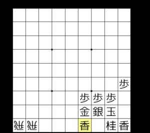 【図3-7 底香の守り】