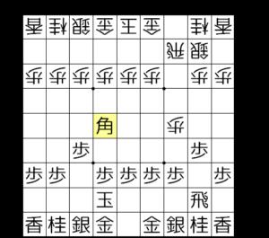 【図3-2 筋違いの角打ち】