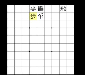 【図3-2 焦点の歩】