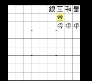 【図7 解答図は▲3一銀△同玉▲3二金まで】