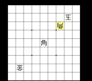 【図2-3 角を合わせられて受けられる】