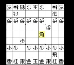 【図5-1 筋違い角】