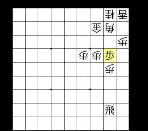 【図2-3 継ぎ歩と垂れ歩のコンボ】