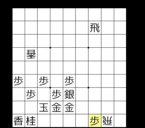 【図6-5 飛車と組み合わせた底歩】