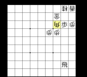【図1-2 ▲2三歩と打つと角が逃げられる】