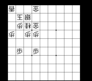【図3-7 高美濃囲いをどう攻める?】